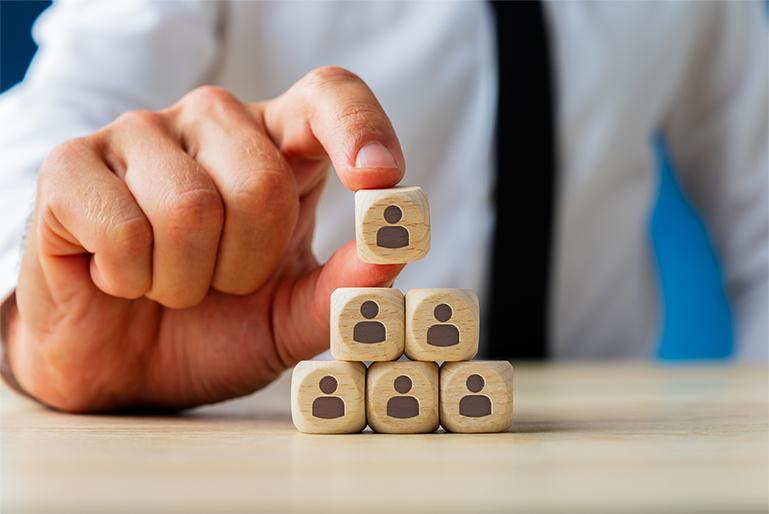 C2COD Organizational Development Solutions